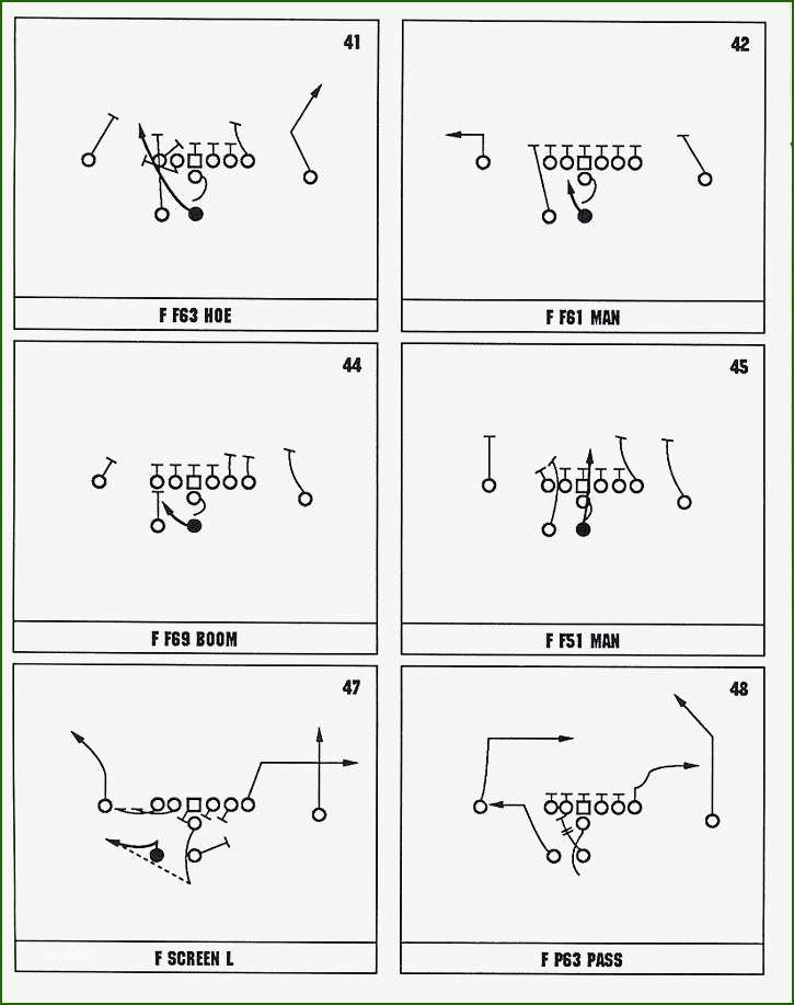 Football Offensive Formations Template In 2020 Manual Guide